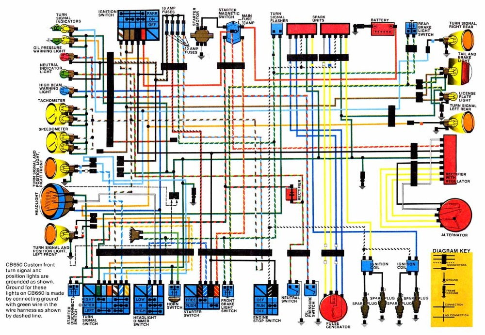 medium resolution of cb900f wiring diagram wiring diagram portal high bay light wiring diagram cb900f switch wiring diagram