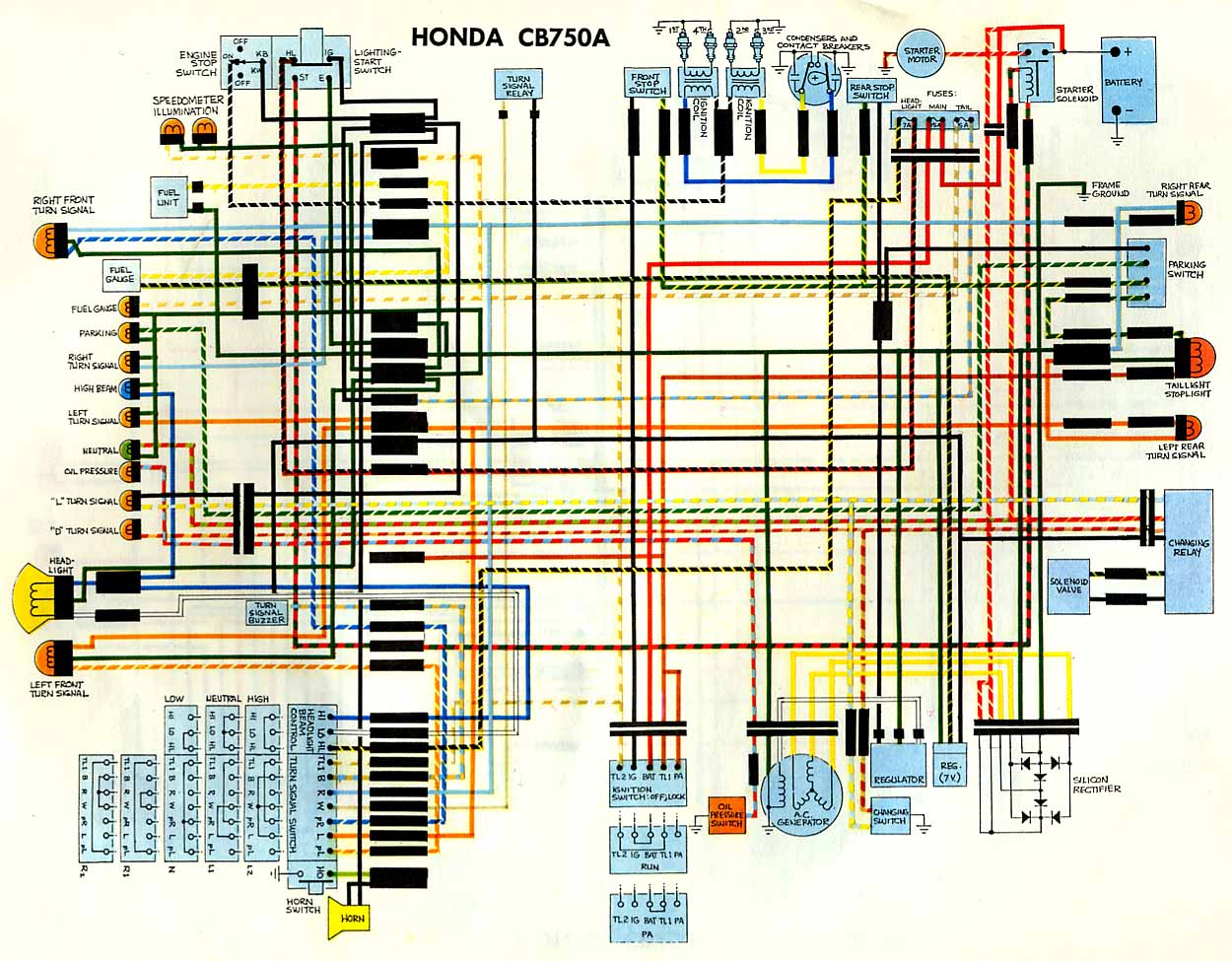 hight resolution of honda cb750 dohc wiring diagram diagram 1992 harley flh classic at 1992 electra glide wiring diagram