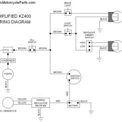 Shovelhead Chopper Wiring Diagram Venn For First Grade Diagrams Kz400 And Kz750 Twins