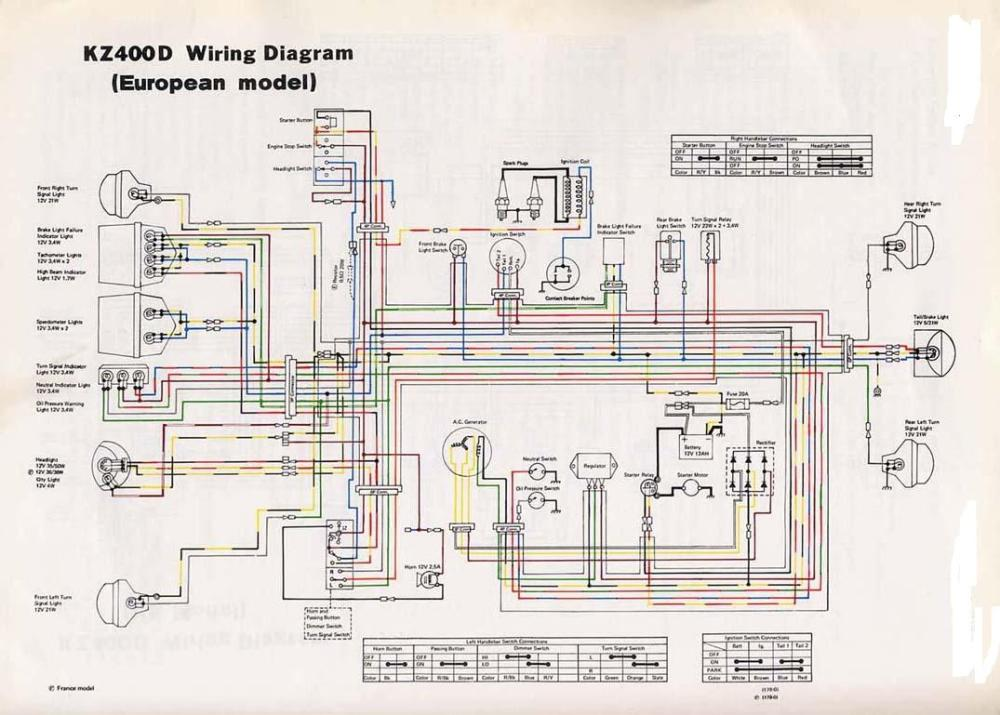 medium resolution of 1974 kz1000 wiring diagram wiring diagram third level1976 kz400 wiring diagram wiring diagram third level 1992