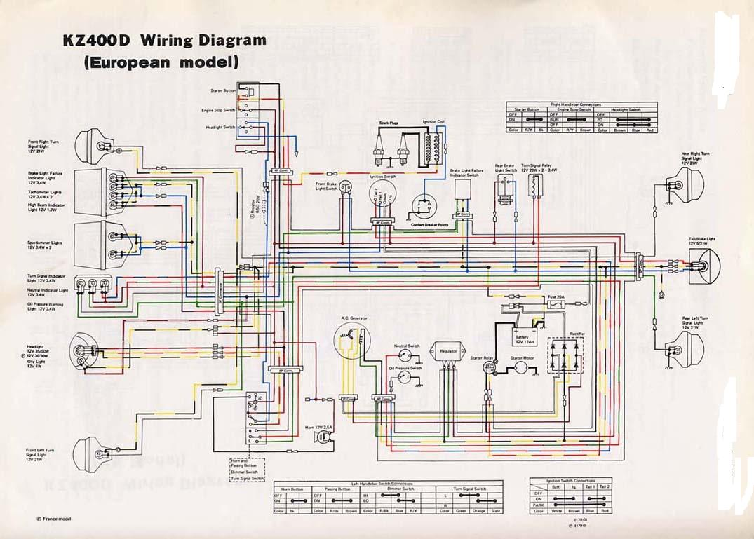 hight resolution of 1974 kz1000 wiring diagram wiring diagram third level1976 kz400 wiring diagram wiring diagram third level 1992