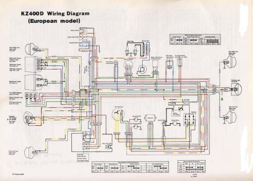 small resolution of 1974 kz1000 wiring diagram wiring diagram third level1976 kz400 wiring diagram wiring diagram third level 1992