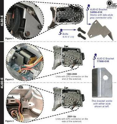 4l60e Transmission Wiring Harness 4l60e Wiring Harness Diagram