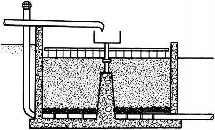 Part Eight: Drainage Systems, Sewage Treatment and Refuse