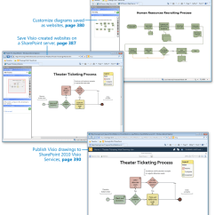 Sharepoint 2010 Site Diagram Immersion Switch Wiring 13 Sharing And Publishing Diagrams Part 2 Microsoft Visio