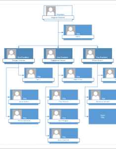 Image with no caption also creating flowcharts and organization charts microsoft visio rh oreilly