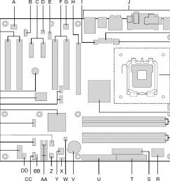 atx motherboard diagram extended wiring diagram atx motherboard diagram with labels 4 2 a motherboard tour [ 981 x 848 Pixel ]