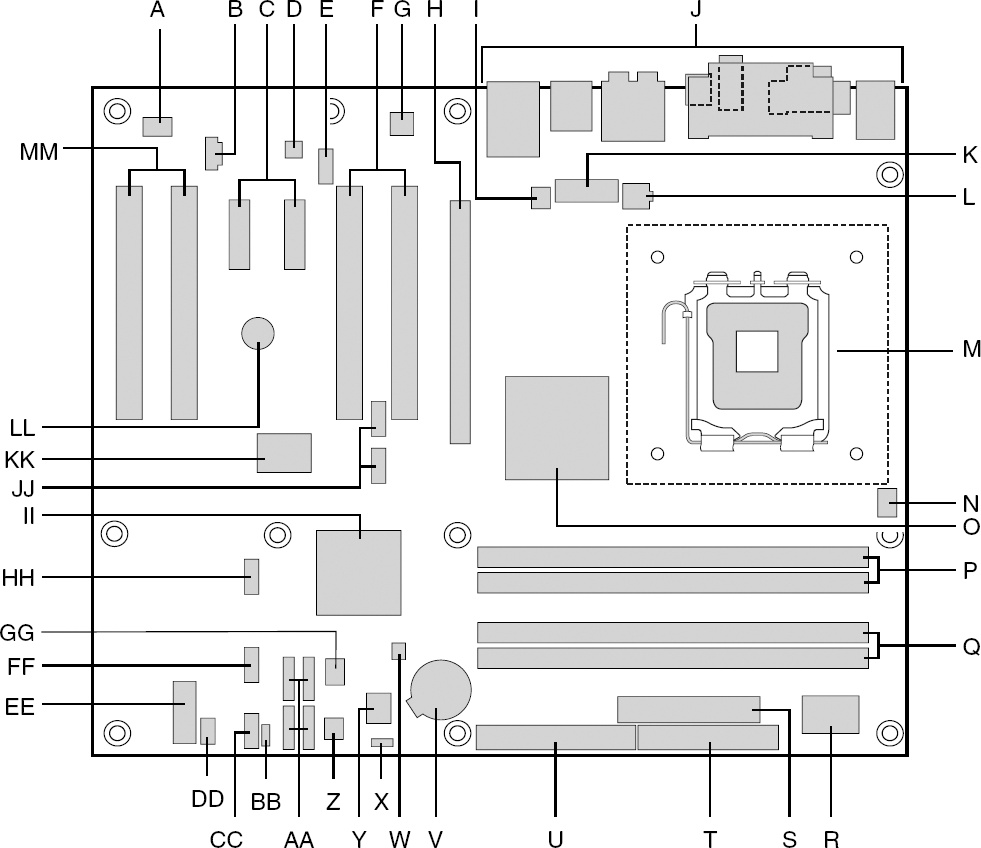 hight resolution of atx motherboard diagram extended wiring diagram atx motherboard diagram with labels 4 2 a motherboard tour