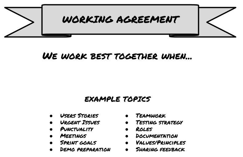 Working Agreement Template Agile Software Development