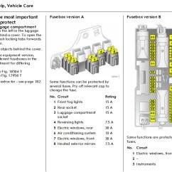 Vauxhall Zafira Fuse Box Diagram 2005 Sundial S Plan Plus Wiring Fusemap Totalopel Opel Owners Club Of Ireland