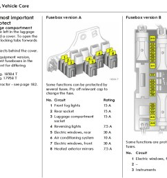 astra j fuse box layout wiring diagram page astra j 1 7 cdti fuse box diagram astra j fuse box diagram [ 1088 x 788 Pixel ]