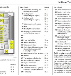 fuse box on vauxhall zafira schematic diagram data vauxhall zafira fuse box layout opel zafira 2006 [ 1101 x 792 Pixel ]