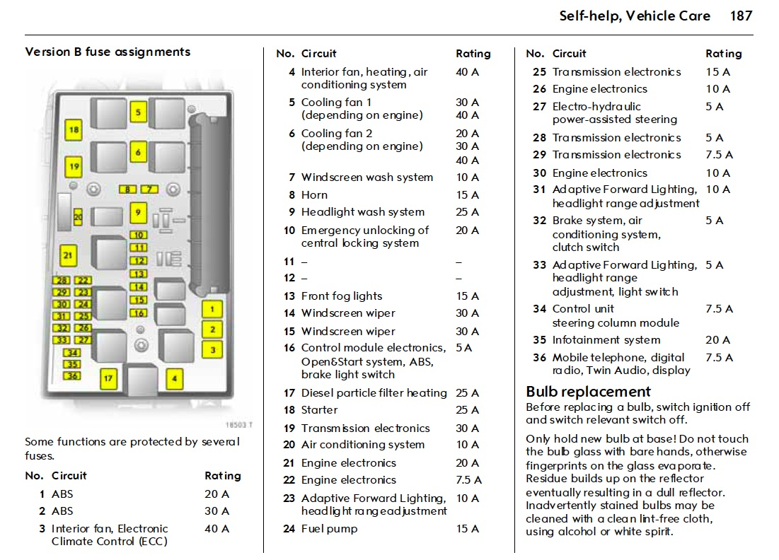 hight resolution of vauxhall zafira b fuse box wiring diagram img opel zafira b 1 9 cdti fuse box fuse box opel zafira b