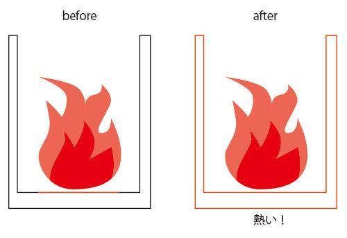 火消し壺テスト