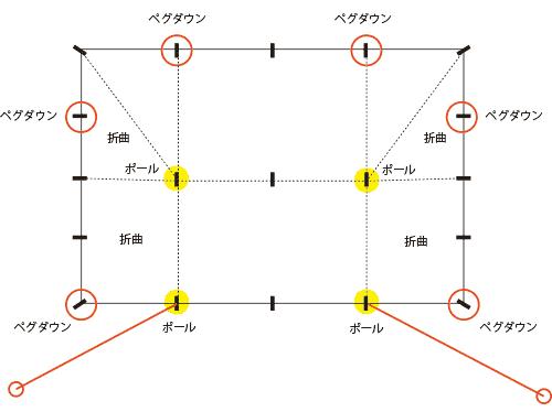DDタープ張り方図
