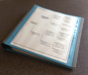 Family history binder with 4 generation pedigree chart for a cover