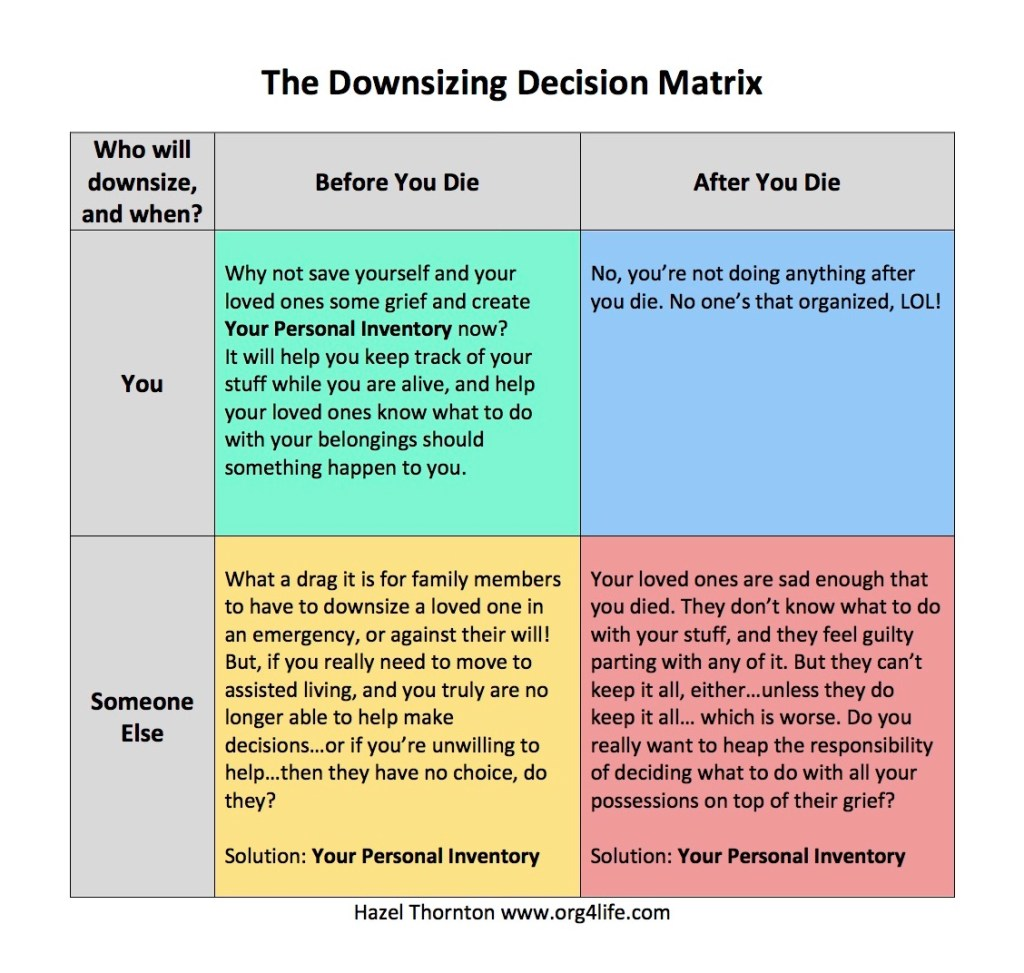 The Downsizing Decision Matrix Your Personal Inventory Organized For Life,Grey Curtains For Boys Bedroom