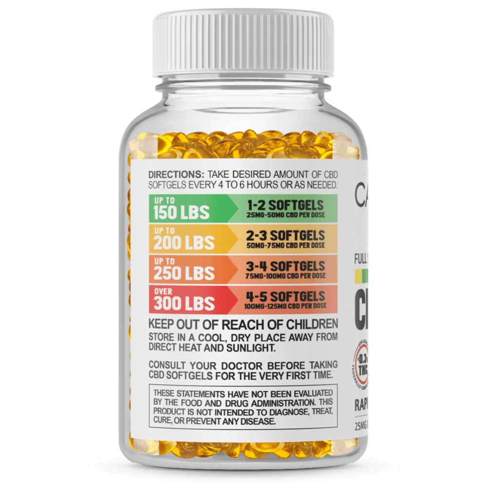 Full Spectrum CBD Softgels - Cannabiva 6000MG - 240 Capsules With 25mg Per Supplement - Usage Guidelines