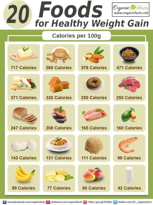 weight loss doctors in nassau