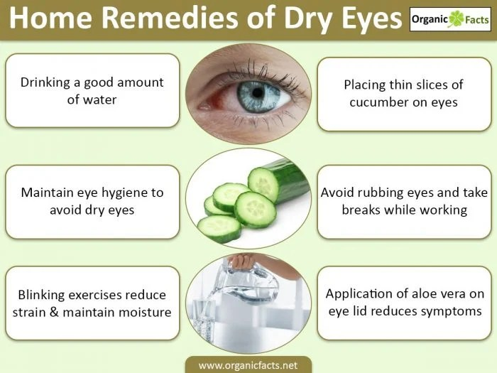 20 Best Home Remedies Amp Treatments For Dry Eye Syndrome