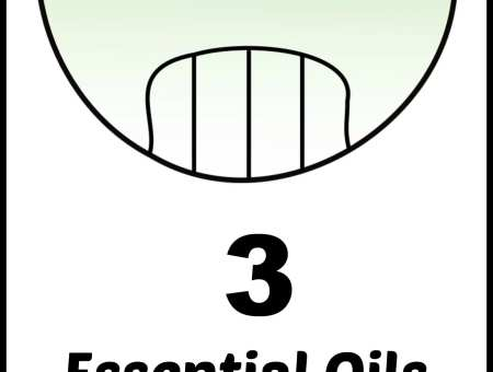 anti nausea essential oils