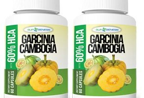 SlimGenesis Garcinia Review