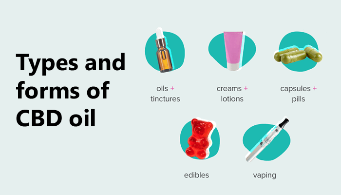 Types and forms of cbd oil