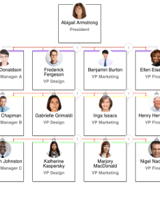 Organimi matrix org chart also how to create an organizational for your small business fit rh