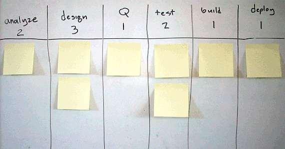 organizacion-oficina-Trello-kaban-sencillo1