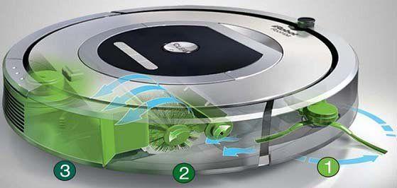 La limpieza en tres cases utiliza el cepillo lateral (1), dos cepillos contra-rotantes (2), y el deposito con succion AeroVac 2 (3) para limpiar eficientemente los suelos.