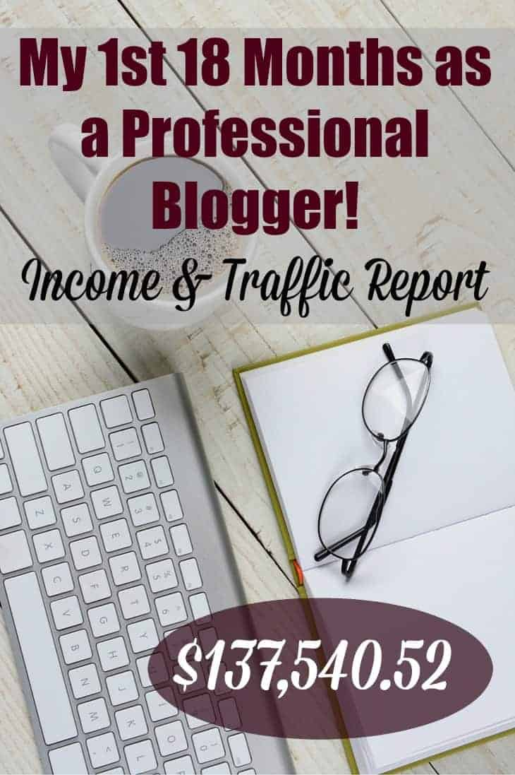 Blogging Income and Traffic Report