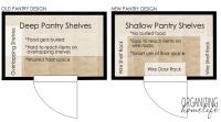 94+ Pantry Closet Dimensions - Kraftmaid Pantry Cabinets ...