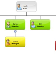 Net organisation chart also asp component create flexible versatile rh orgchartcomponent