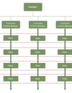 Matrix org chart template also templates charting rh orgcharting
