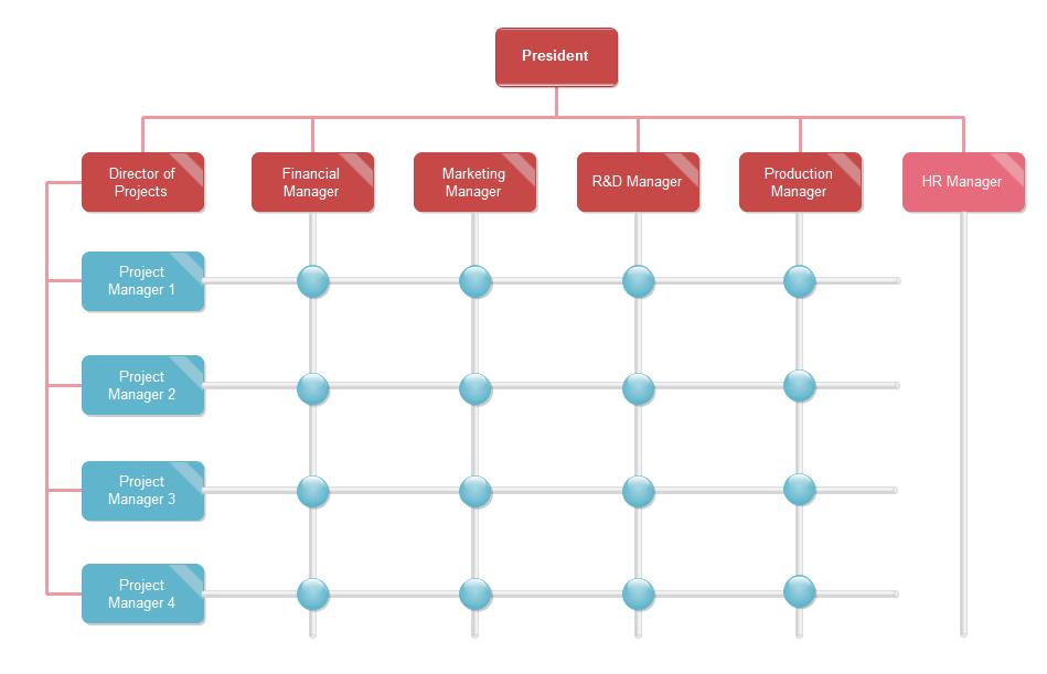 matrix org chart templates