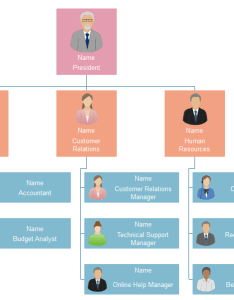 Small business organizational chart also timiznceptzmusic rh