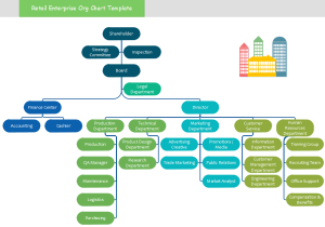 Org Chart Template: Essential Ones for Your Work | Org