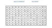 Nueva colección de matrices de símbolos de nivel medi,o para trabajar la atención. Hemos mantenido el número de simbolos (cinco) pero hemos aumentado la cantidad. EJEMPLO DE LAS ACTIVIDADES. MATRIZ-1 […]