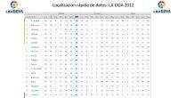 Nueva actividad para trabajar la atención mediante la localización rápida de datos con LA LIGA BBVA 2012. En total hemos preparado 40 preguntas. Lo dejamos en formato editable para que […]