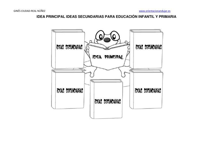 Organizadores gráficos; Idea Principal Ideas Secundarias para ...