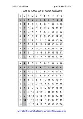 Tabla de sumas con un factor destacado en imagen_1
