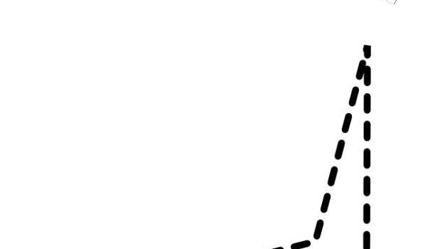 Aprende a recortar figuras con lineas rectas imegen 2