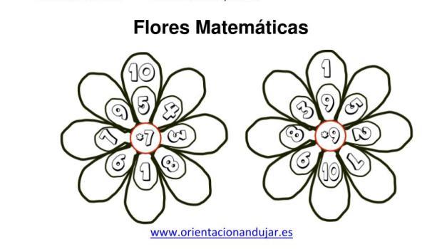 multiplicaciones primaria