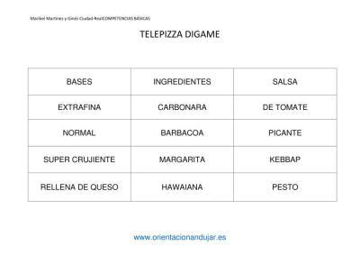 telepizza digae trabajmos las competencias básicas orientacion andujar