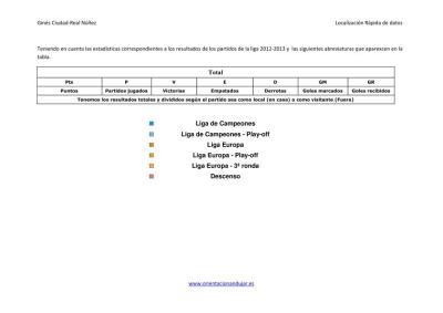 localizacion rapida de datos la liga 2012-2013 imagenes_2