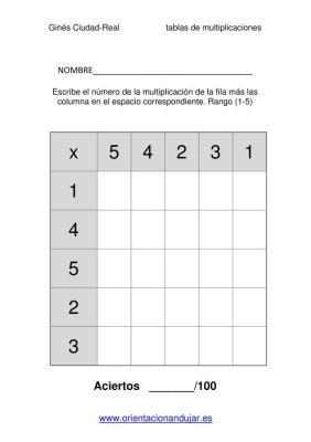 tabla de multiplicaciones rango 1-5 IMAGEN 1