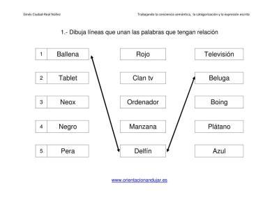 Conciencia semántica, categorización y escritura creativa 1