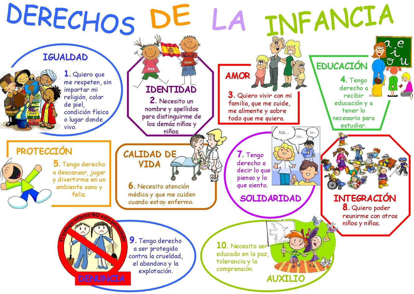 DERECHOS Y DEBERES DE LOS NIÑOS | o recuncho de reli