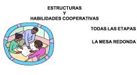 Desde Orientación Andújar llevamos trabajando varios años con njevas metoddologías de enseñanza aprendizaje en nuestras aulas, dentro de estas técnicas trabajamos en nuestras aulas con grupos cooperativos. Os queremos presentar […]