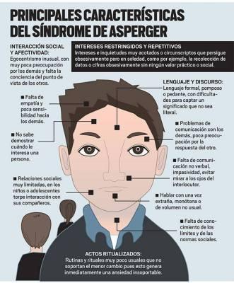sintomas asperger características